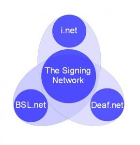 Signing Network logo